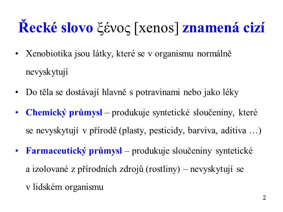 Řecké slovo ξένος [xenos] znamená cizí